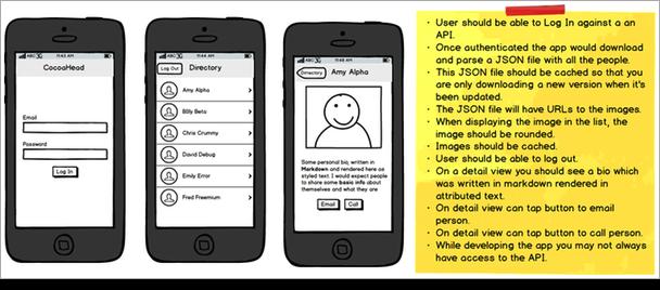 Kata App Wireframe